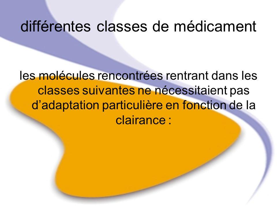 différentes classes de médicament les molécules rencontrées rentrant dans les classes suivantes ne nécessitaient pas dadaptation particulière en fonct