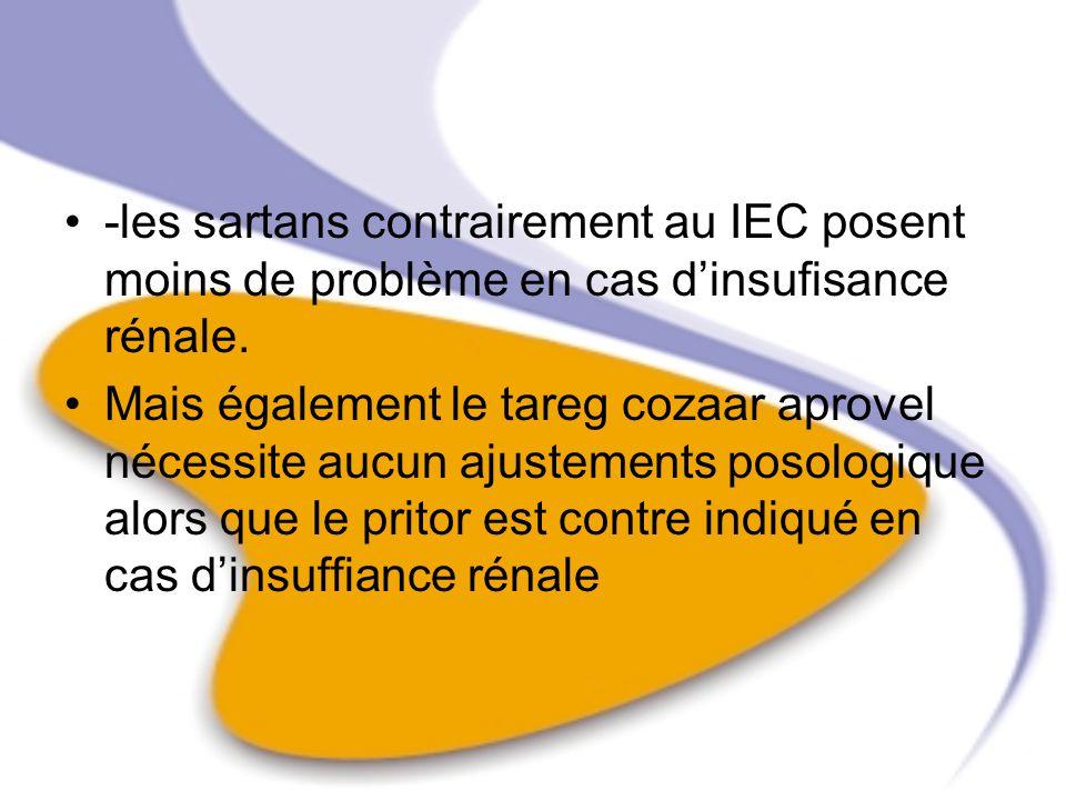 -les sartans contrairement au IEC posent moins de problème en cas dinsufisance rénale. Mais également le tareg cozaar aprovel nécessite aucun ajusteme