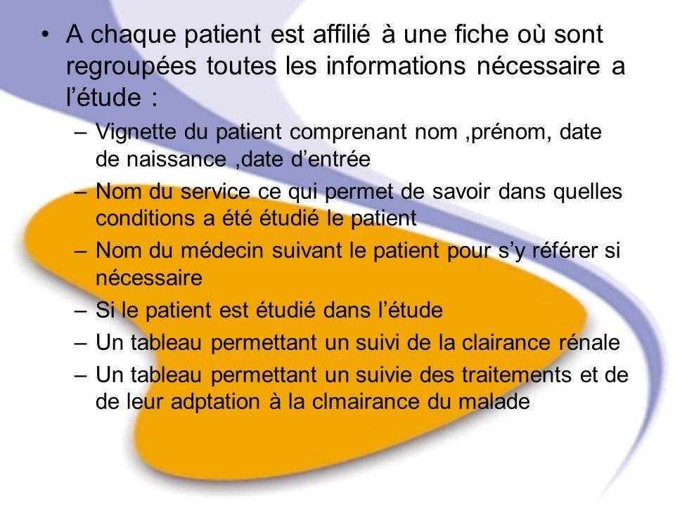 A chaque patient est affilié à une fiche où sont regroupées toutes les informations nécessaire a létude : –Vignette du patient comprenant nom,prénom,