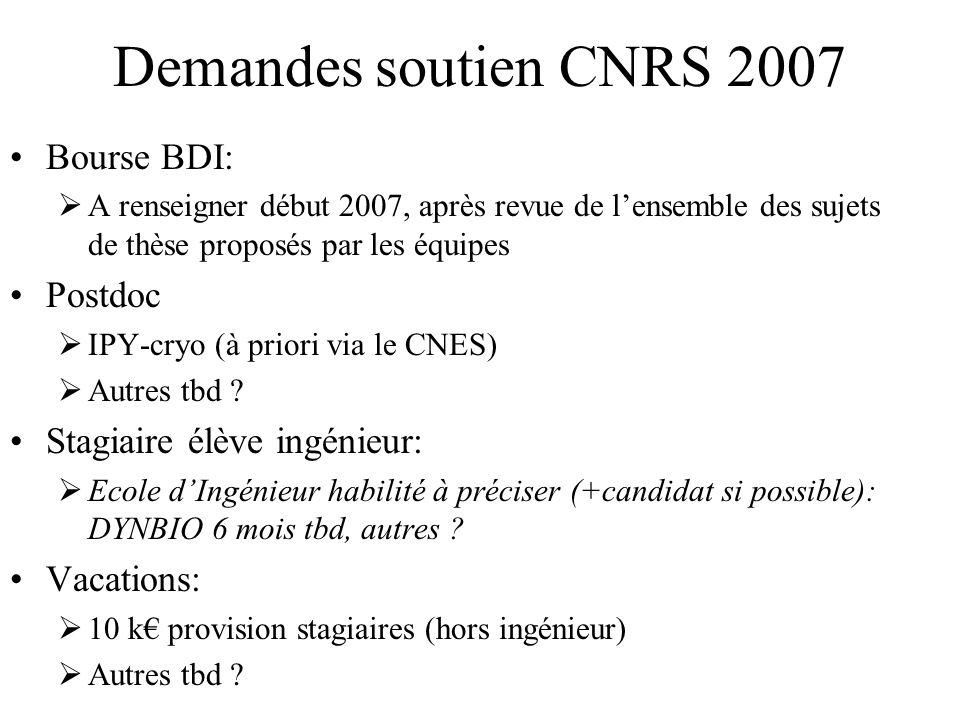 Demandes soutien CNRS 2007 Equipements mi-lourds: Projet Plateforme Radioactivité 150k (mutualisé avec CESR-LMTG-DTP à soumettre aussi à lINSU) Crédits en dotation annuelle: 90 k (sdb hors vacations) Crédits de dotation sur projet (INSU): 10 GPS pour IPY-Cryo avec lien IPEV 120k (r é union besoins/strat é gie GPS du LEGOS à effectuer par Y.M é nard) Jouvence cha î ne mesure de sels nutritifs (nitrates, phosphates et silicates) 50k (cadre national post-ANAIS à préciser) Crédits dintervention: Renouvellement Informatique labo (40k, BB) Accueil E.