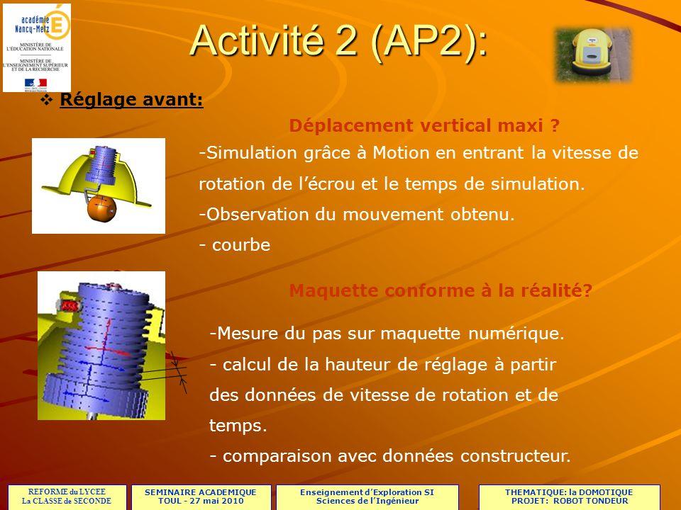 SEMINAIRE ACADEMIQUE TOUL - 27 mai 2010 REFORME du LYCEE La CLASSE de SECONDE Enseignement dExploration SI Sciences de lIngénieur THEMATIQUE: la DOMOTIQUE PROJET: ROBOT TONDEUR Activité 2 (AP2): Réglage arrière: - Simulation sous Motion en entrant la vitesse du berceau et le temps de simulation.