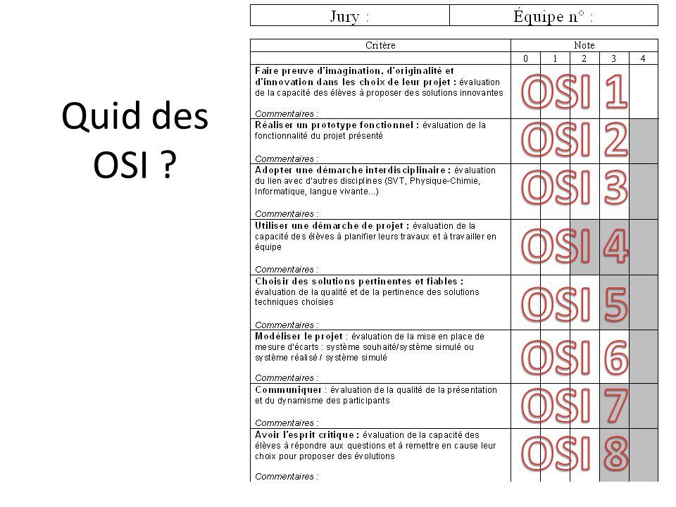 Quid des OSI ?