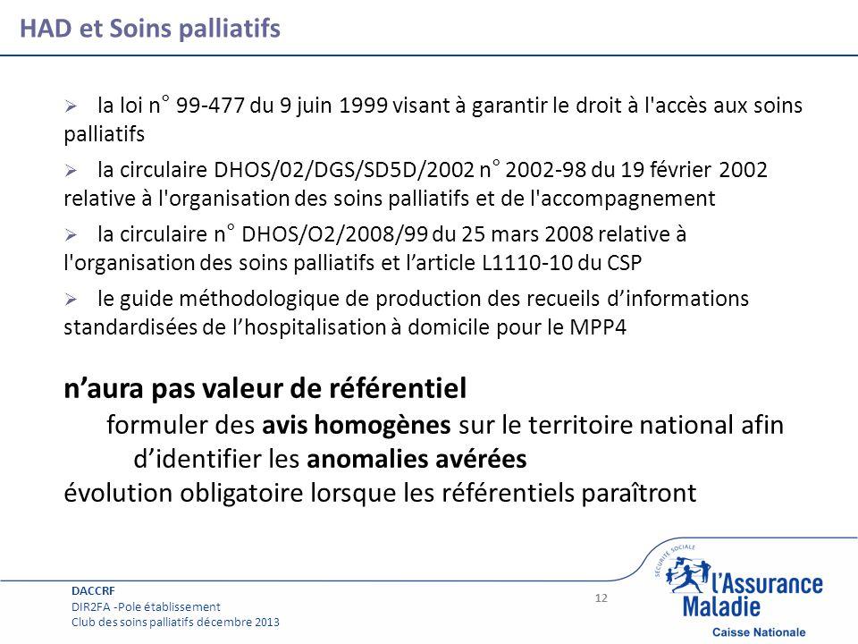 Page courante HAD et Soins palliatifs la loi n° 99-477 du 9 juin 1999 visant à garantir le droit à l'accès aux soins palliatifs la circulaire DHOS/02/