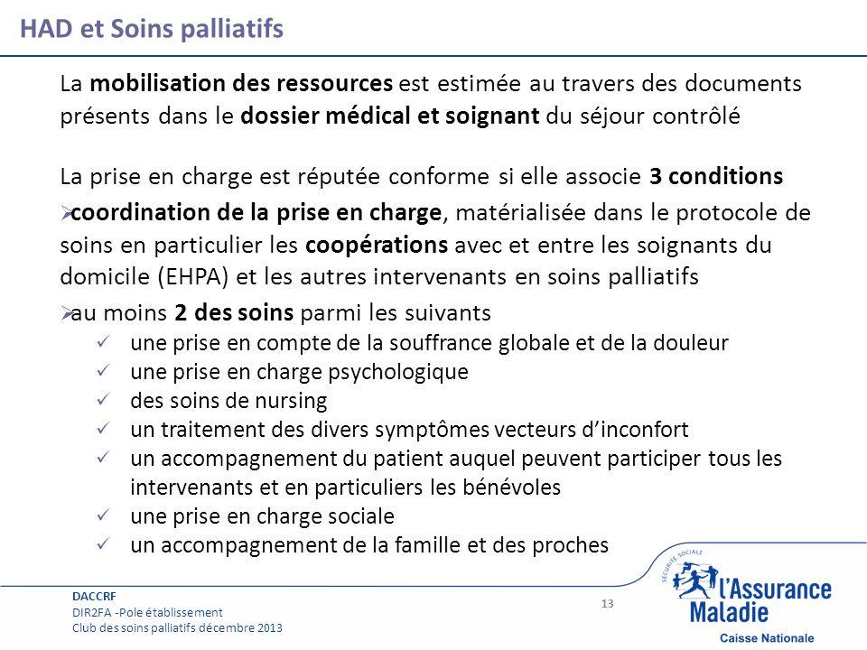 Page courante HAD et Soins palliatifs La mobilisation des ressources est estimée au travers des documents présents dans le dossier médical et soignant