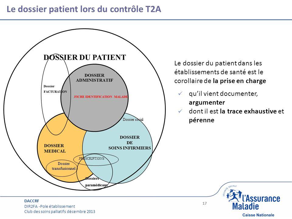 Page courante Le dossier patient lors du contrôle T2A 17..PRESCRIPTIONS Dossier transfusionnel Dossier social Le dossier du patient dans les établisse
