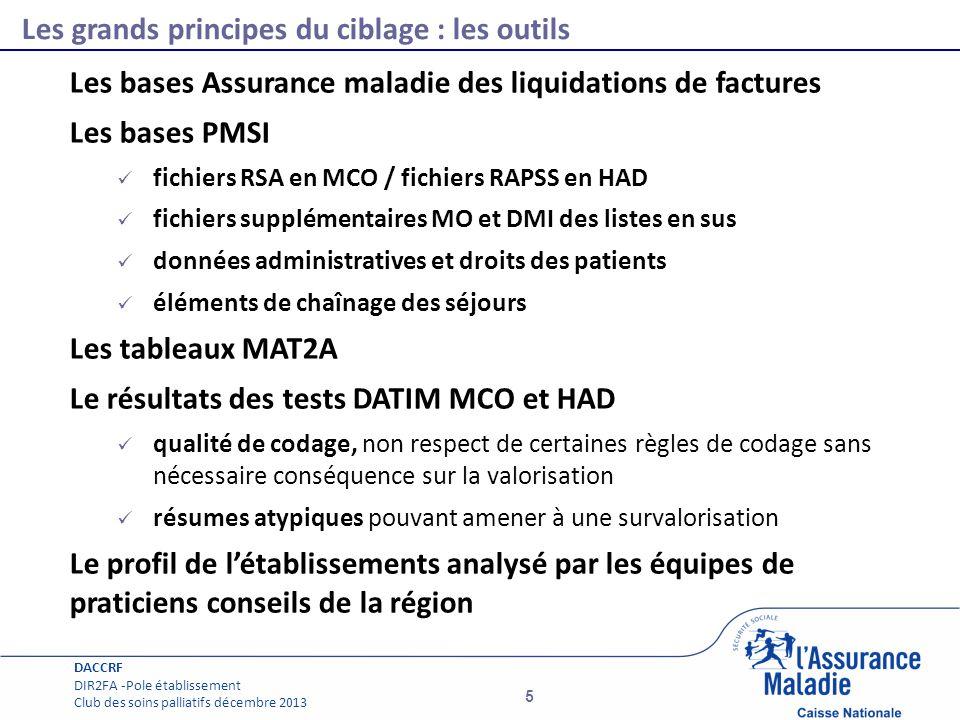 Page courante MCO et Soins palliatifs DACCRF DIR2FA -Pole établissement Club des soins palliatifs décembre 2013 6