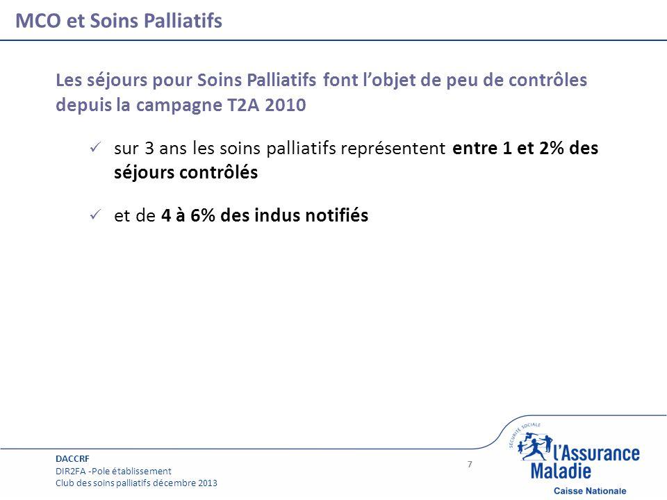 Page courante MCO et Soins Palliatifs 7 Les séjours pour Soins Palliatifs font lobjet de peu de contrôles depuis la campagne T2A 2010 sur 3 ans les so