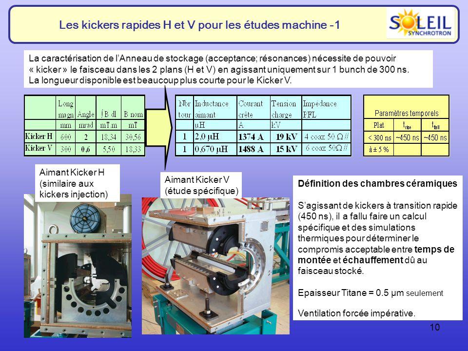 10 Les kickers rapides H et V pour les études machine -1 La caractérisation de lAnneau de stockage (acceptance; résonances) nécessite de pouvoir « kicker » le faisceau dans les 2 plans (H et V) en agissant uniquement sur 1 bunch de 300 ns.