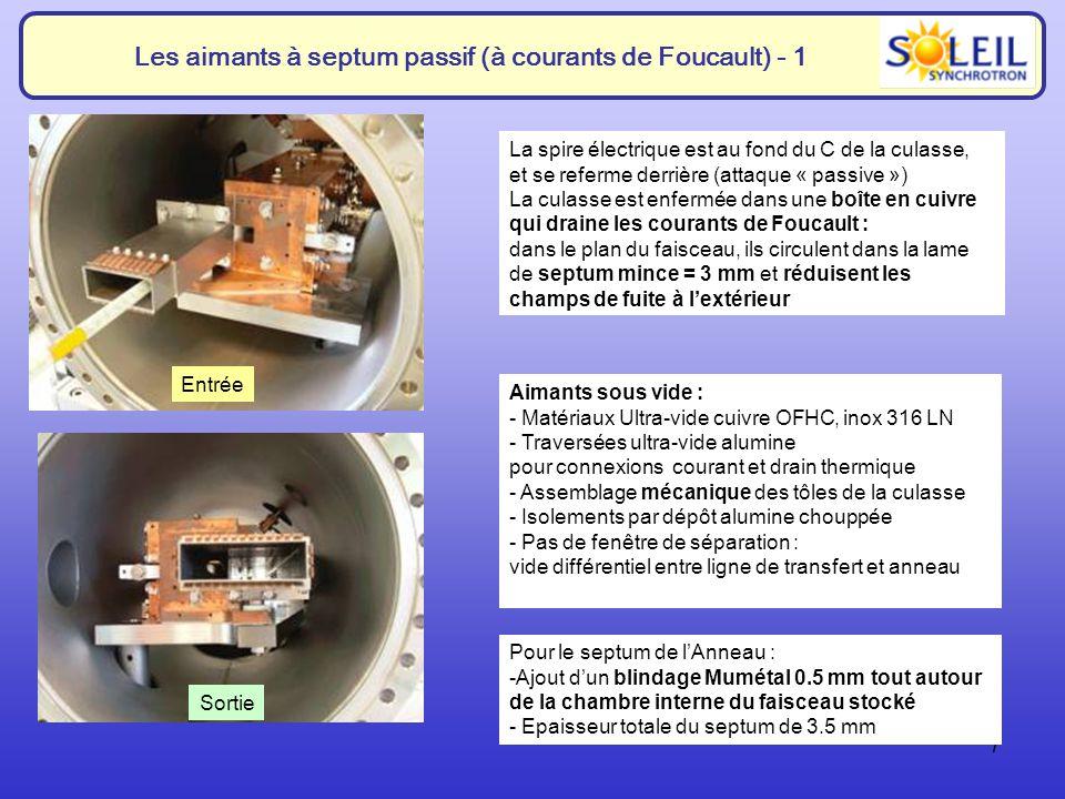 7 Les aimants à septum passif (à courants de Foucault) - 1 Entrée Sortie Aimants sous vide : - Matériaux Ultra-vide cuivre OFHC, inox 316 LN - Traversées ultra-vide alumine pour connexions courant et drain thermique - Assemblage mécanique des tôles de la culasse - Isolements par dépôt alumine chouppée - Pas de fenêtre de séparation : vide différentiel entre ligne de transfert et anneau Pour le septum de lAnneau : -Ajout dun blindage Mumétal 0.5 mm tout autour de la chambre interne du faisceau stocké - Epaisseur totale du septum de 3.5 mm La spire électrique est au fond du C de la culasse, et se referme derrière (attaque « passive ») La culasse est enfermée dans une boîte en cuivre qui draine les courants de Foucault : dans le plan du faisceau, ils circulent dans la lame de septum mince = 3 mm et réduisent les champs de fuite à lextérieur