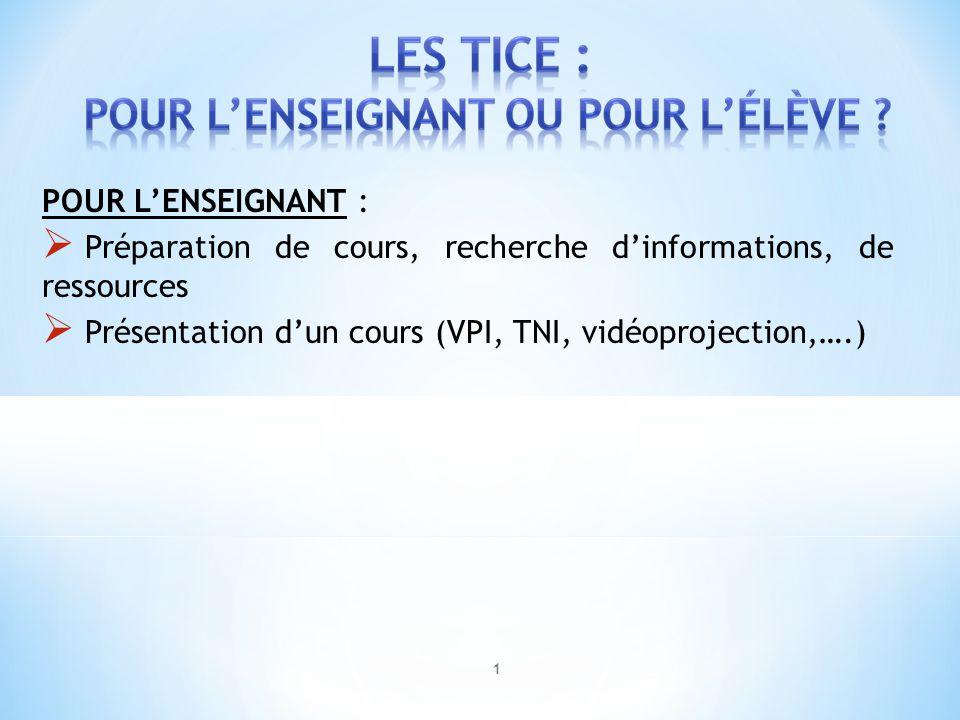 POUR LENSEIGNANT : Préparation de cours, recherche dinformations, de ressources Présentation dun cours (VPI, TNI, vidéoprojection,….) 1
