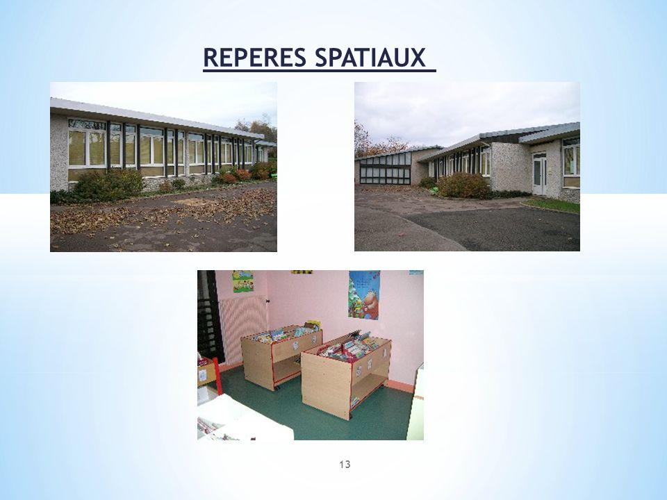 REPERES SPATIAUX 13