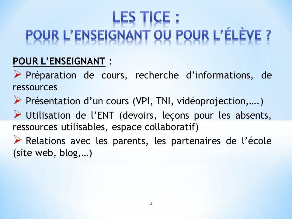 POUR LENSEIGNANT : Préparation de cours, recherche dinformations, de ressources Présentation dun cours (VPI, TNI, vidéoprojection,….) Utilisation de l