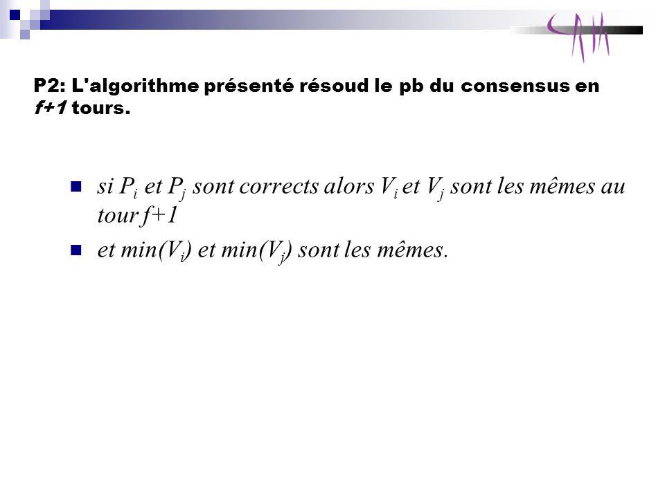 P2: L algorithme présenté résoud le pb du consensus en f+1 tours.