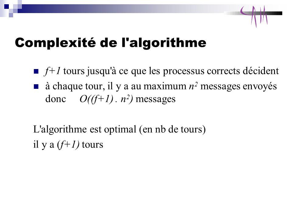 Complexité de l algorithme f+1 tours jusqu à ce que les processus corrects décident à chaque tour, il y a au maximum n 2 messages envoyés doncO((f+1).