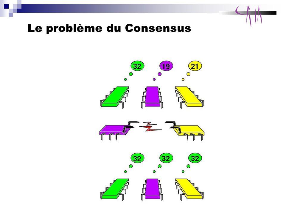 Le problème du Consensus MB - LRIA