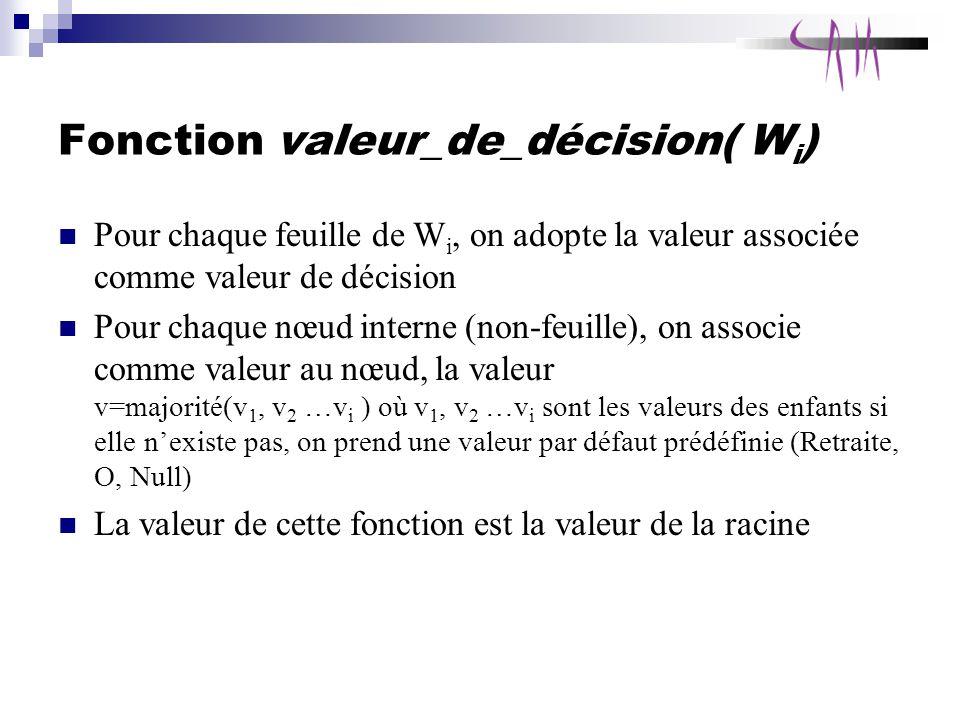Fonction valeur_de_décision( W i ) Pour chaque feuille de W i, on adopte la valeur associée comme valeur de décision Pour chaque nœud interne (non-feuille), on associe comme valeur au nœud, la valeur v=majorité(v 1, v 2 …v i ) où v 1, v 2 …v i sont les valeurs des enfants si elle nexiste pas, on prend une valeur par défaut prédéfinie (Retraite, O, Null) La valeur de cette fonction est la valeur de la racine