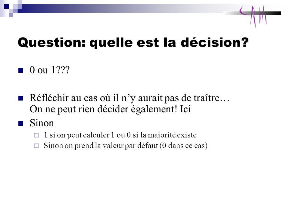 Question: quelle est la décision.0 ou 1??.