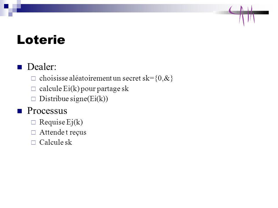 Loterie Dealer: choisisse aléatoirement un secret sk={0,&} calcule Ei(k) pour partage sk Distribue signe(Ei(k)) Processus Requise Ej(k) Attende t reçus Calcule sk