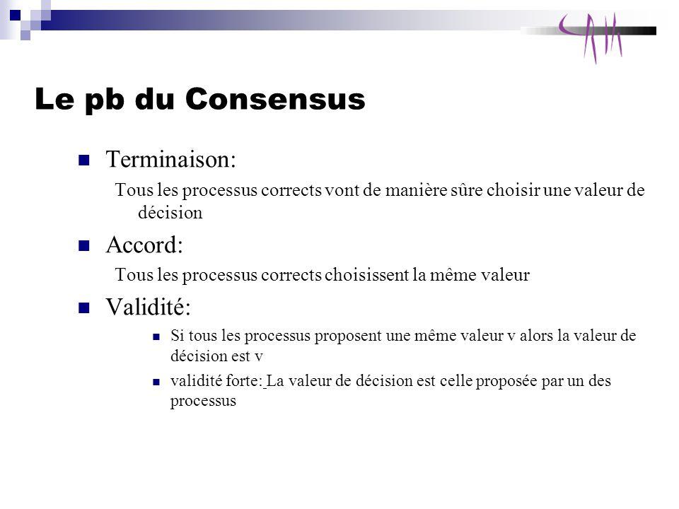 Le pb du Consensus Terminaison: Tous les processus corrects vont de manière sûre choisir une valeur de décision Accord: Tous les processus corrects choisissent la même valeur Validité: Si tous les processus proposent une même valeur v alors la valeur de décision est v validité forte: La valeur de décision est celle proposée par un des processus
