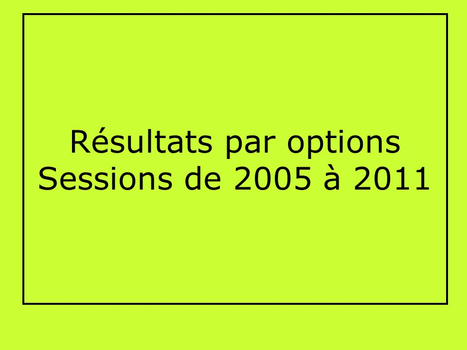 Résultats par options Sessions de 2005 à 2011