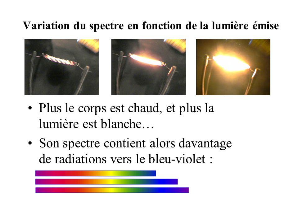1.a. Spectre démission dorigine thermique Acier en fusion dans une fonderie