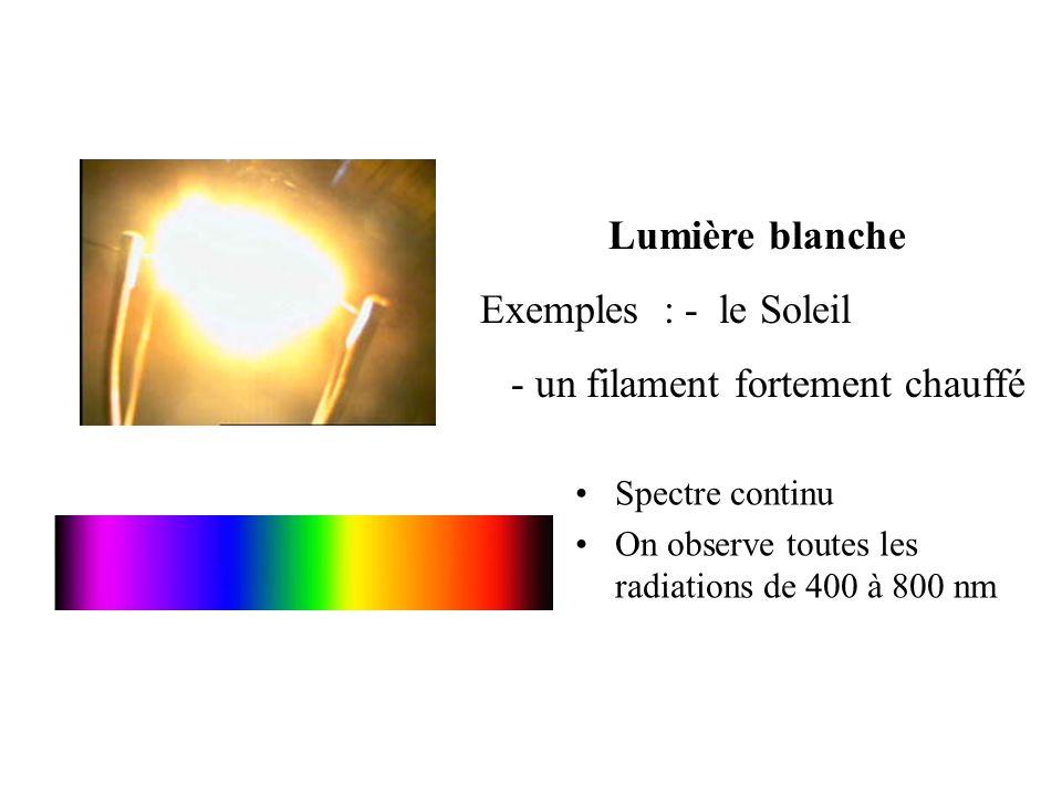 Variation du spectre en fonction de la lumière émise Plus le corps est chaud, et plus la lumière est blanche… Son spectre contient alors davantage de