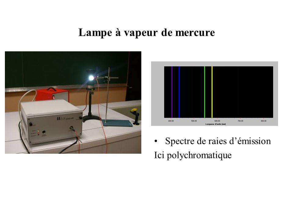 1.b. Spectre de raies démission Tube fluorescent