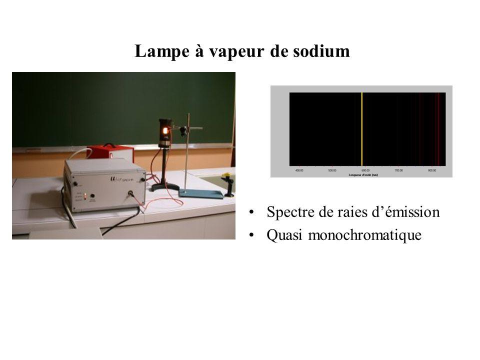 Lampe à vapeur de mercure Spectre de raies démission Ici polychromatique