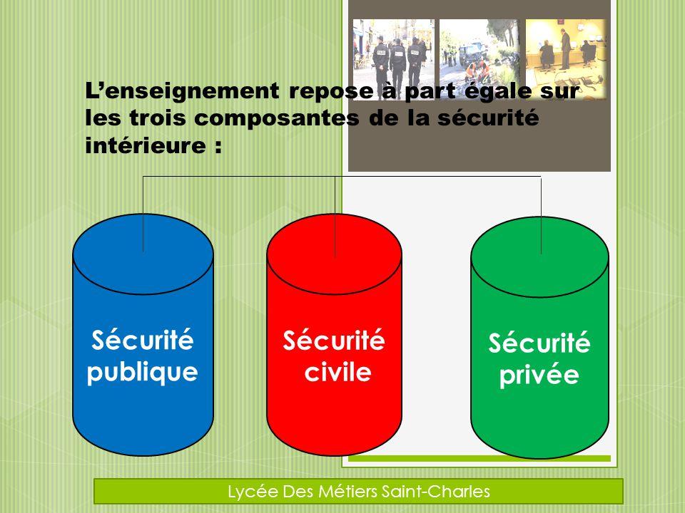 Sécurité publique Sécurité civile Sécurité privée Lenseignement repose à part égale sur les trois composantes de la sécurité intérieure : Lycée Des Métiers Saint-Charles