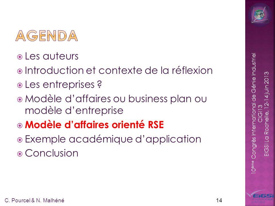 10 ème Congrès International de Génie Industriel CIGI13 EIGSI La Rochelle, 12-14 juin 2013 Les auteurs Introduction et contexte de la réflexion Les en