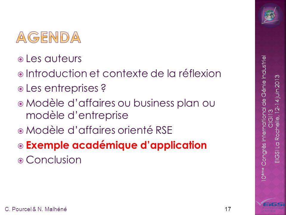 10 ème Congrès International de Génie Industriel CIGI13 EIGSI La Rochelle, 12-14 juin 2013 Les auteurs Introduction et contexte de la réflexion Les entreprises .