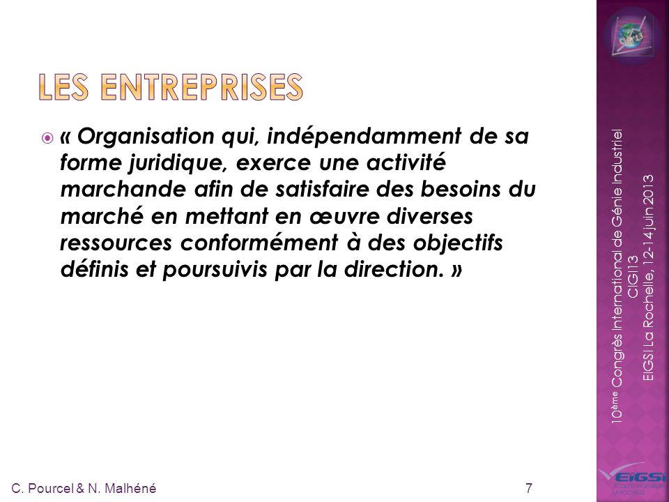 10 ème Congrès International de Génie Industriel CIGI13 EIGSI La Rochelle, 12-14 juin 2013 « Organisation qui, indépendamment de sa forme juridique, e