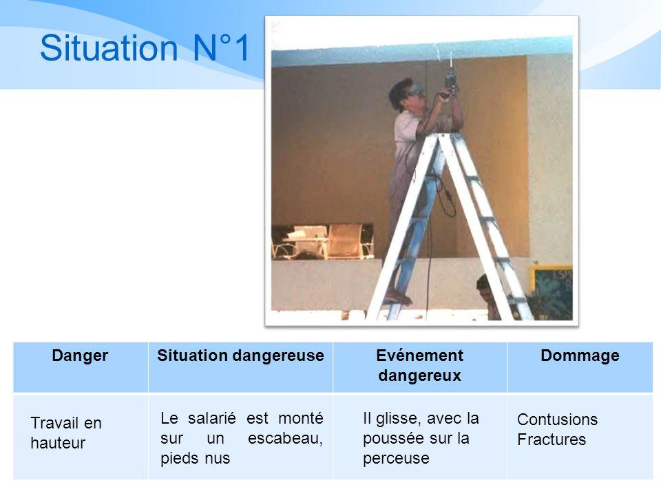Evénement dangereux et danger Personne Situation dangereuse Situation de travail Phénomène dangereux ou DANGER Traumatismes, fractures, électrocution,