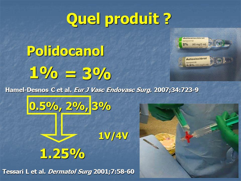 Quel produit .Polidocanol Polidocanol 1% 1% 0.5%, 2%, 3% 0.5%, 2%, 3% 1.25% Hamel-Desnos C et al.