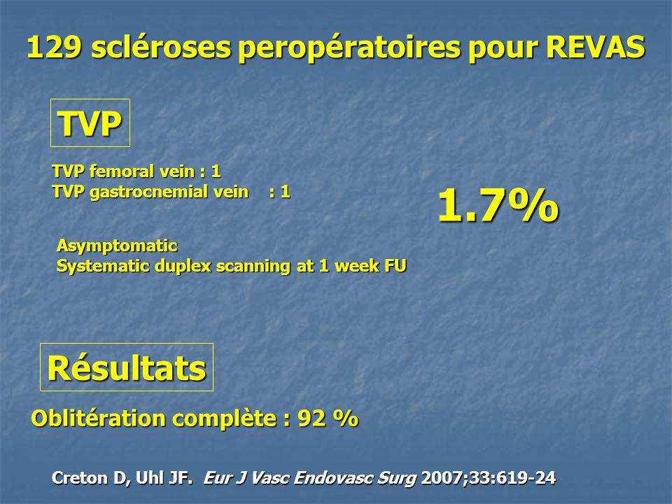 Oblitération complète : 92 % TVP Résultats TVP femoral vein : 1 TVP gastrocnemial vein : 1 1.7% 1.7% Asymptomatic Systematic duplex scanning at 1 week FU 129 scléroses peropératoires pour REVAS Creton D, Uhl JF.