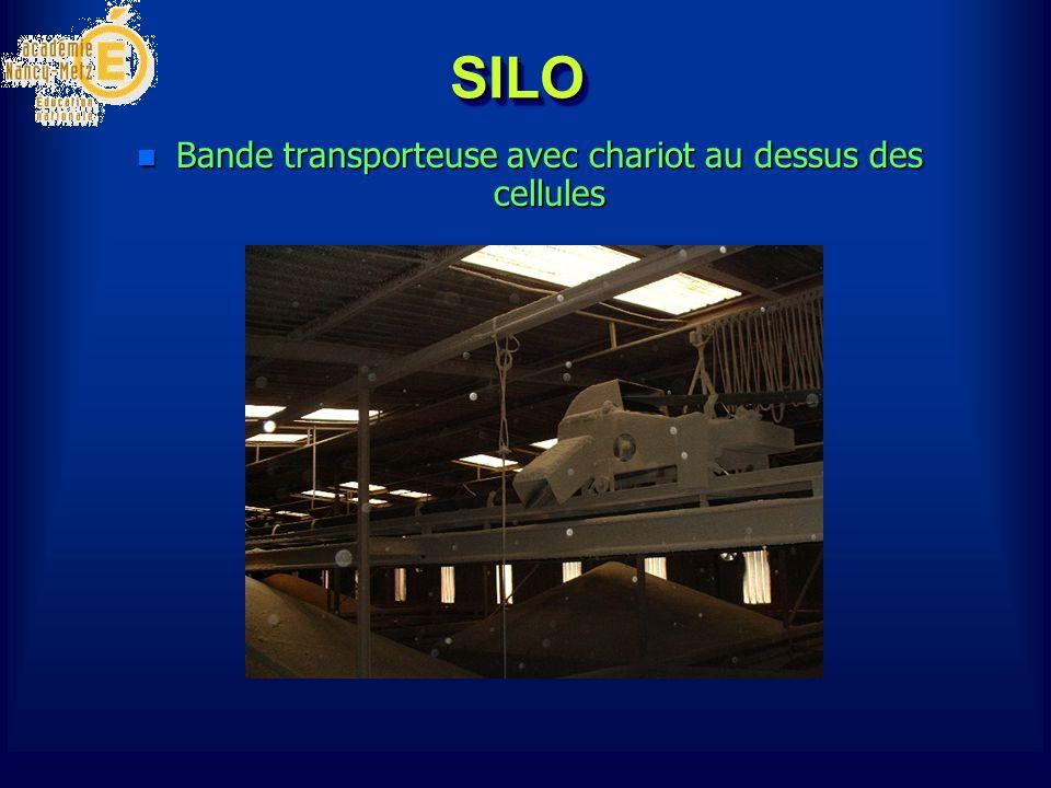 SILOSILO n Bande transporteuse avec chariot au dessus des cellules