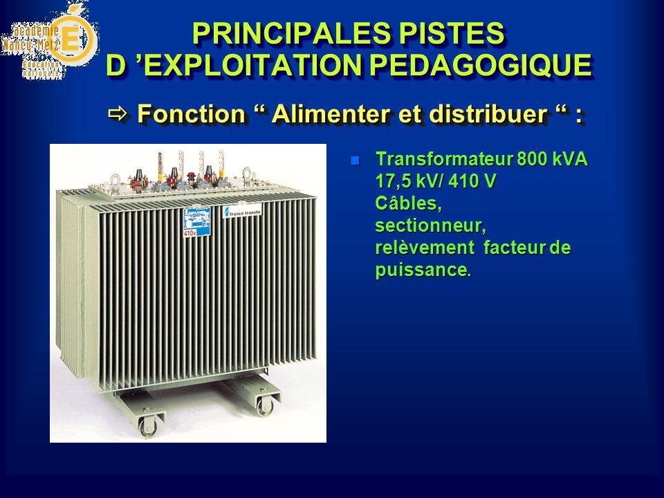 PRINCIPALES PISTES D EXPLOITATION PEDAGOGIQUE Fonction Alimenter et distribuer : Fonction Alimenter et distribuer : n Transformateur 800 kVA 17,5 kV/ 410 V Câbles, sectionneur, relèvement facteur de puissance.