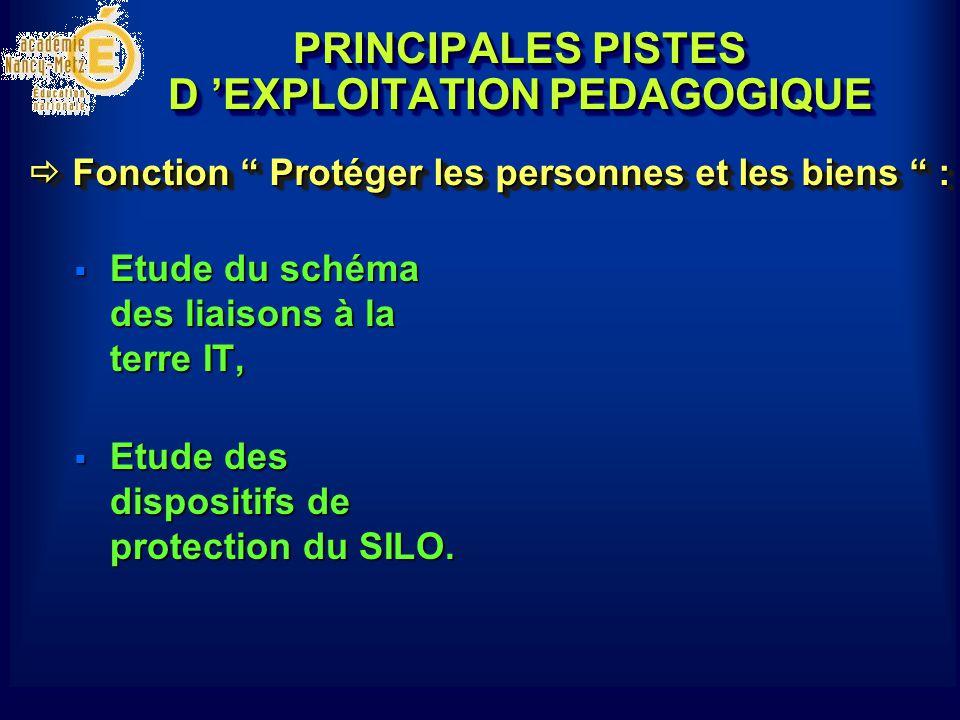 PRINCIPALES PISTES D EXPLOITATION PEDAGOGIQUE Etude du schéma des liaisons à la terre IT, Etude du schéma des liaisons à la terre IT, Etude des dispositifs de protection du SILO.
