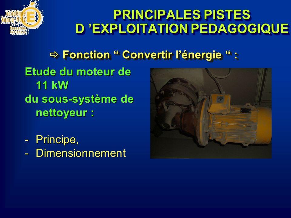 PRINCIPALES PISTES D EXPLOITATION PEDAGOGIQUE Etude du moteur de 11 kW du sous-système de nettoyeur : -Principe, -Dimensionnement Fonction Convertir lénergie : Fonction Convertir lénergie :