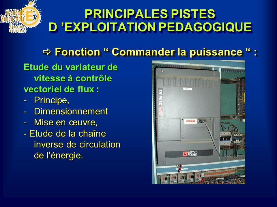 PRINCIPALES PISTES D EXPLOITATION PEDAGOGIQUE Etude du variateur de vitesse à contrôle vectoriel de flux : -Principe, -Dimensionnement -Mise en œuvre, - Etude de la chaîne inverse de circulation de lénergie.