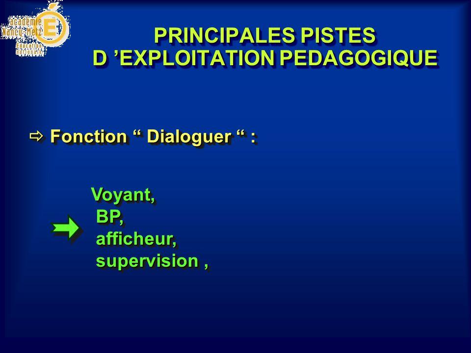 PRINCIPALES PISTES D EXPLOITATION PEDAGOGIQUE Voyant, BP, afficheur, supervision, Fonction Dialoguer : Fonction Dialoguer :