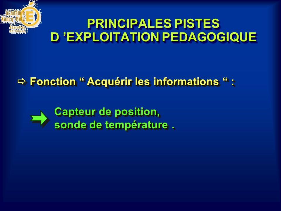 PRINCIPALES PISTES D EXPLOITATION PEDAGOGIQUE Capteur de position, sonde de température. Fonction Acquérir les informations : Fonction Acquérir les in