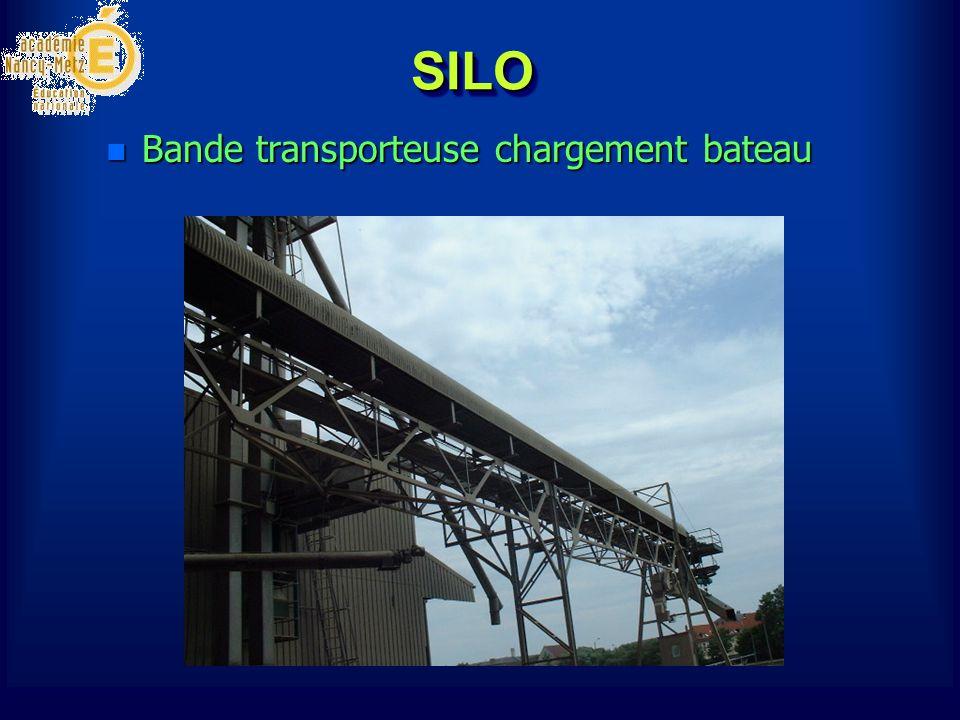SILOSILO n Bande transporteuse chargement bateau