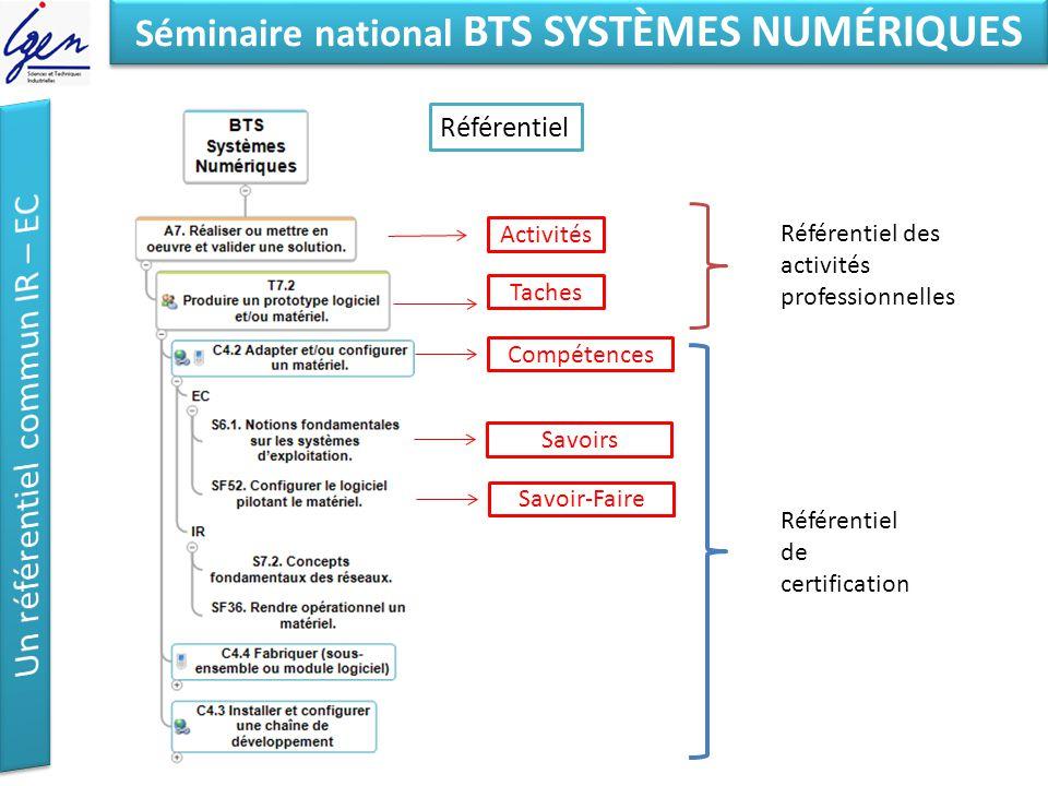 Eléments de constat Séminaire national BTS SYSTÈMES NUMÉRIQUES Référentiel Référentiel des activités professionnelles Référentiel de certification Act