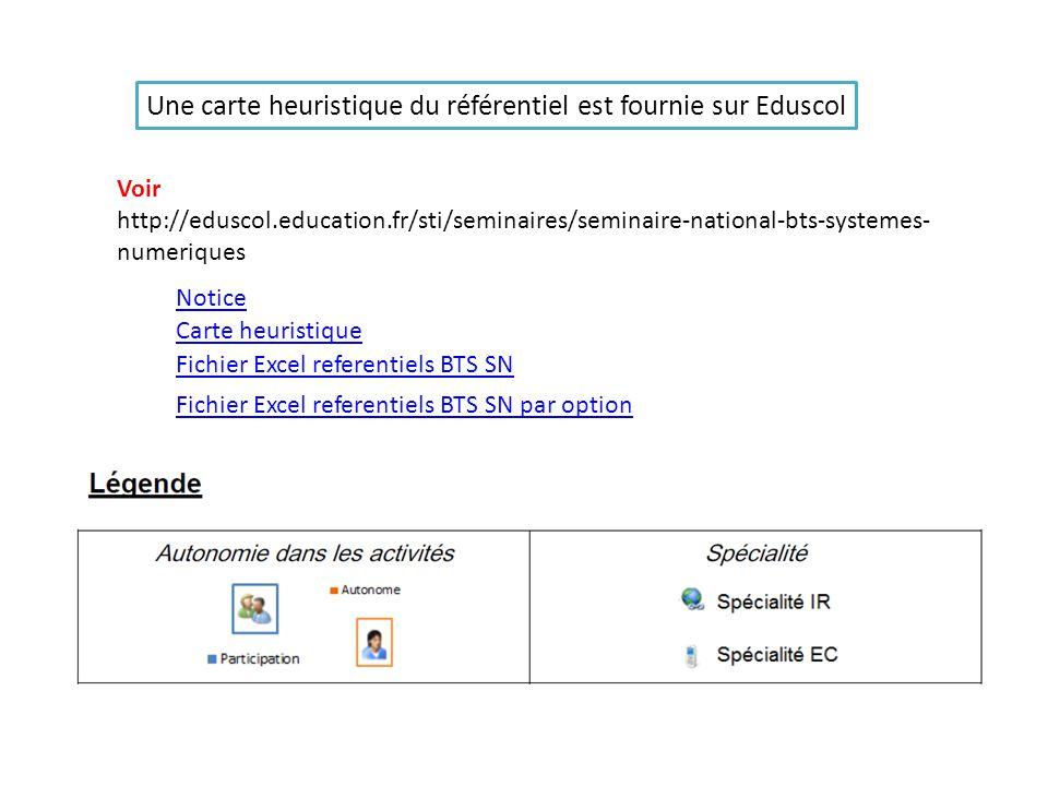Voir http://eduscol.education.fr/sti/seminaires/seminaire-national-bts-systemes- numeriques Notice Une carte heuristique du référentiel est fournie su