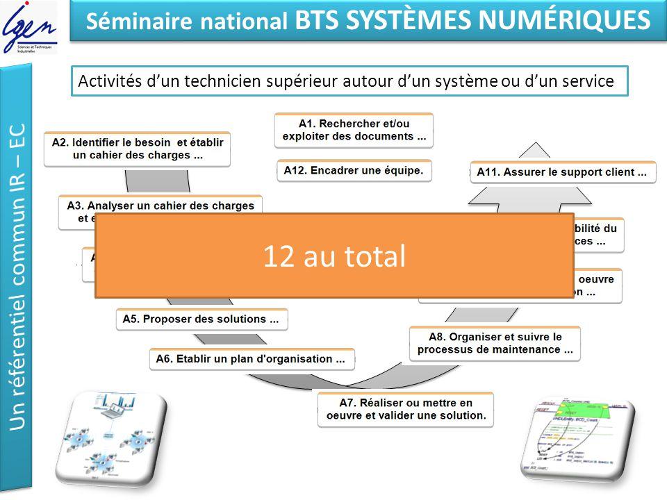 Eléments de constat Séminaire national BTS SYSTÈMES NUMÉRIQUES Activités dun technicien supérieur autour dun système ou dun service 12 au total