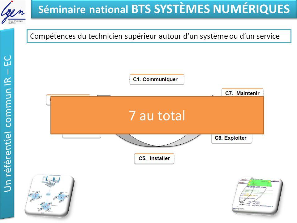 Eléments de constat Séminaire national BTS SYSTÈMES NUMÉRIQUES Compétences du technicien supérieur autour dun système ou dun service 7 au total