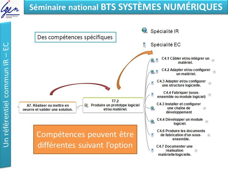 Eléments de constat Séminaire national BTS SYSTÈMES NUMÉRIQUES Des compétences spécifiques Spécialité IR Spécialité EC Compétences peuvent être différ