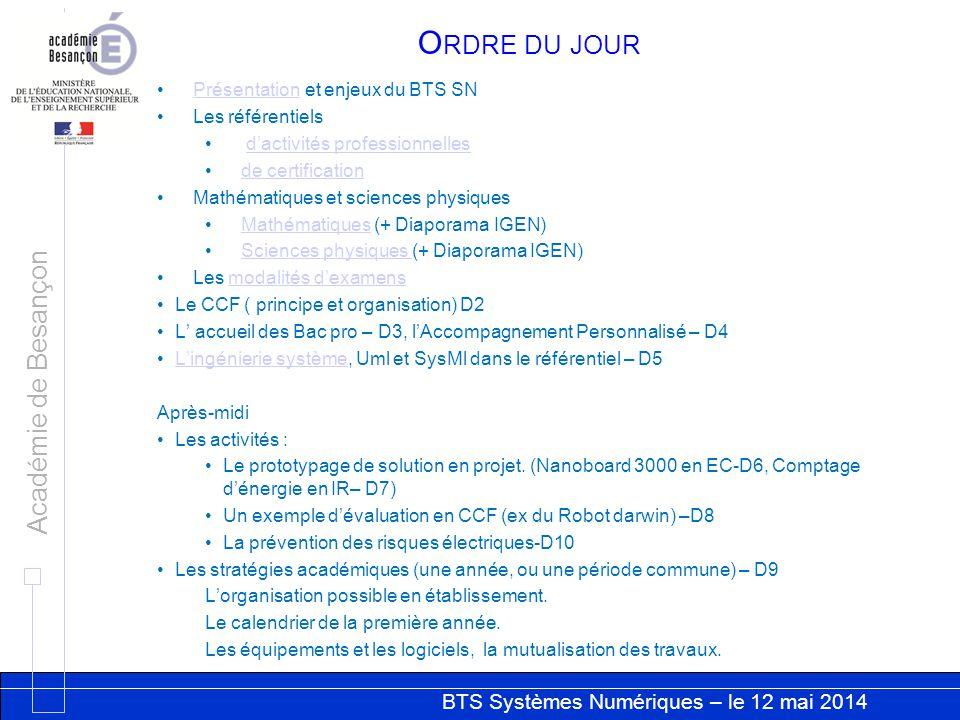 Annexe 1.a Référentiel des activités professionnelles : Activités et taches P : participation A : en autonomie Commun aux 2 options
