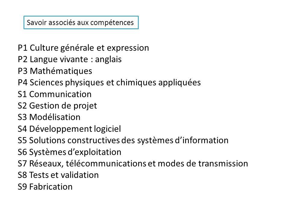 Savoir associés aux compétences P1 Culture générale et expression P2 Langue vivante : anglais P3 Mathématiques P4 Sciences physiques et chimiques appl
